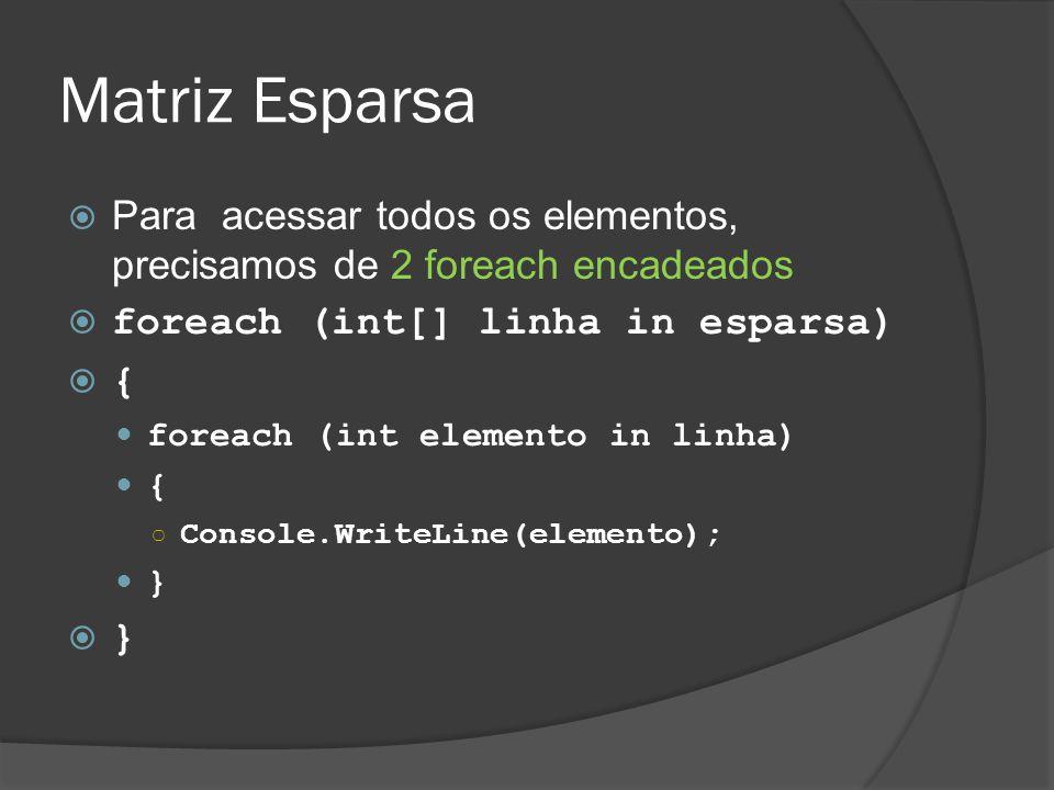 Matriz Esparsa Para acessar todos os elementos, precisamos de 2 foreach encadeados. foreach (int[] linha in esparsa)